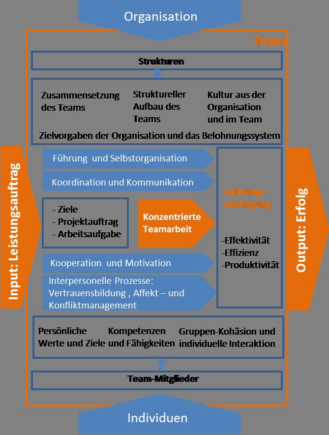 Vorlagen | www.projekt-toolbox.de