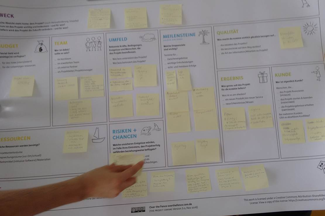 Vorlagen Wwwprojekt Toolboxde